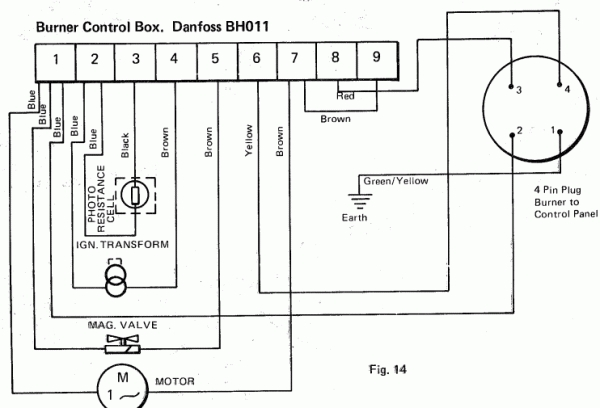 Wiring Diagram Beckett - Wiring Diagrams on