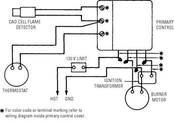 Beckett Oil Furnace Wiring Diagram on oil furnace thermostat problems, beckett burner schematic, oil heater model h7007 wiring schematic for a house, oil heat furnace prices, furnace blower motor schematic, oil heater wiring diagram residential, oil furnace electrical, oil furnace controls, oil furnace heat exchanger cleaning, oil furnace parts schematic, coleman evcon schematic, oil burner schematic, oil hot water heating system schematic, oil furnace nozzle, oil furnace parts list,