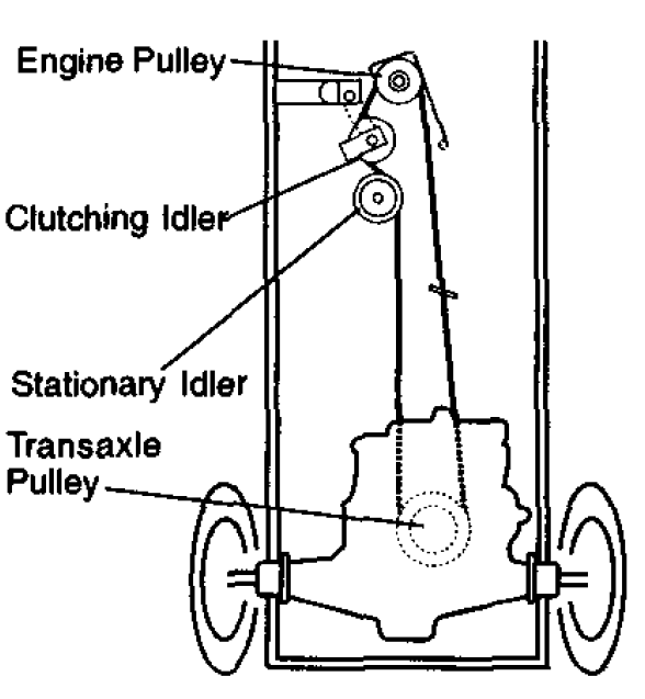 Belt Diagram For Craftsman Riding Mower Lt1000