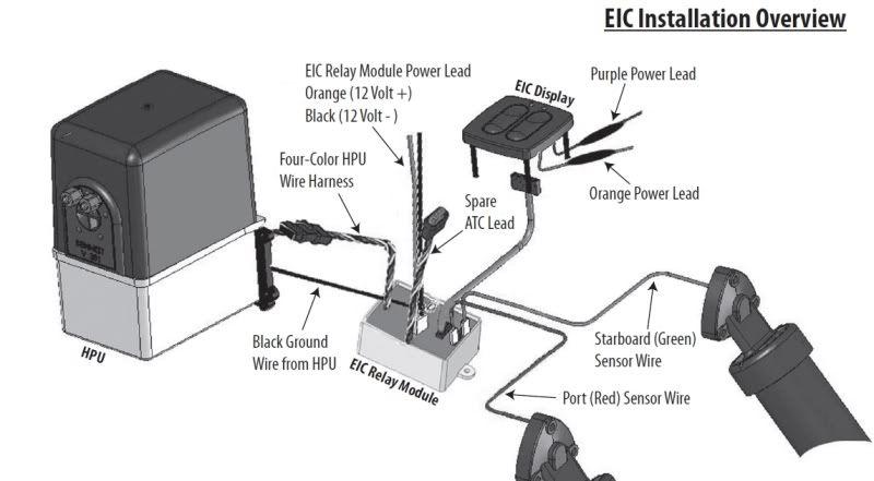 Bennett Trim Tab Rocker Switch Wiring Diagram