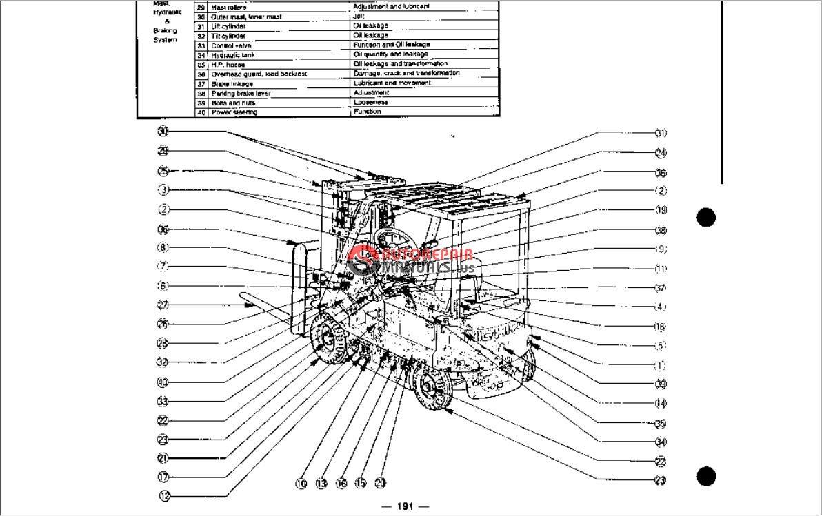big-joe-ibh-12v-wiring-diagram-10 Big Joe Wiring Diagram on camper trailer, boat battery, for dummies, 4 pin trailer, air compressor, 12v solenoid, wall switch, 4 pin relay, ceiling fan, transfer switch, fog light,