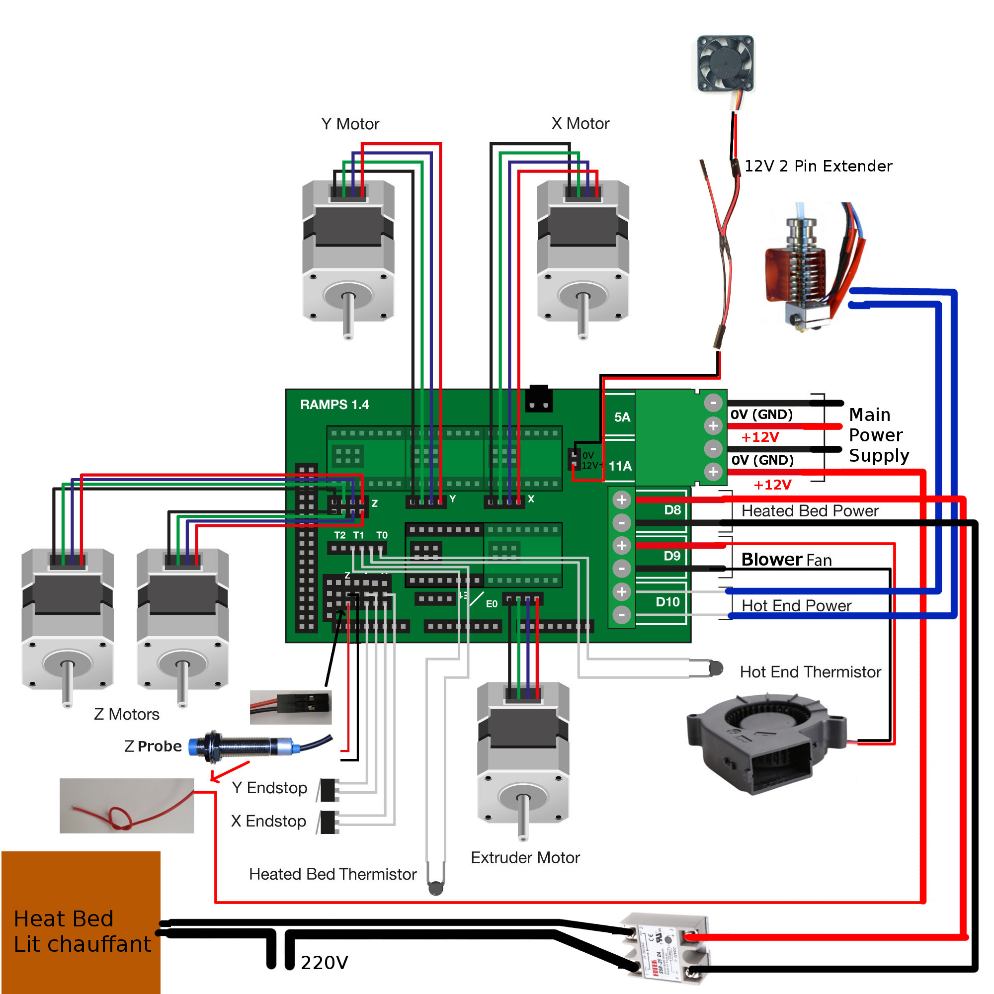 Bltouch Wiring Diagram