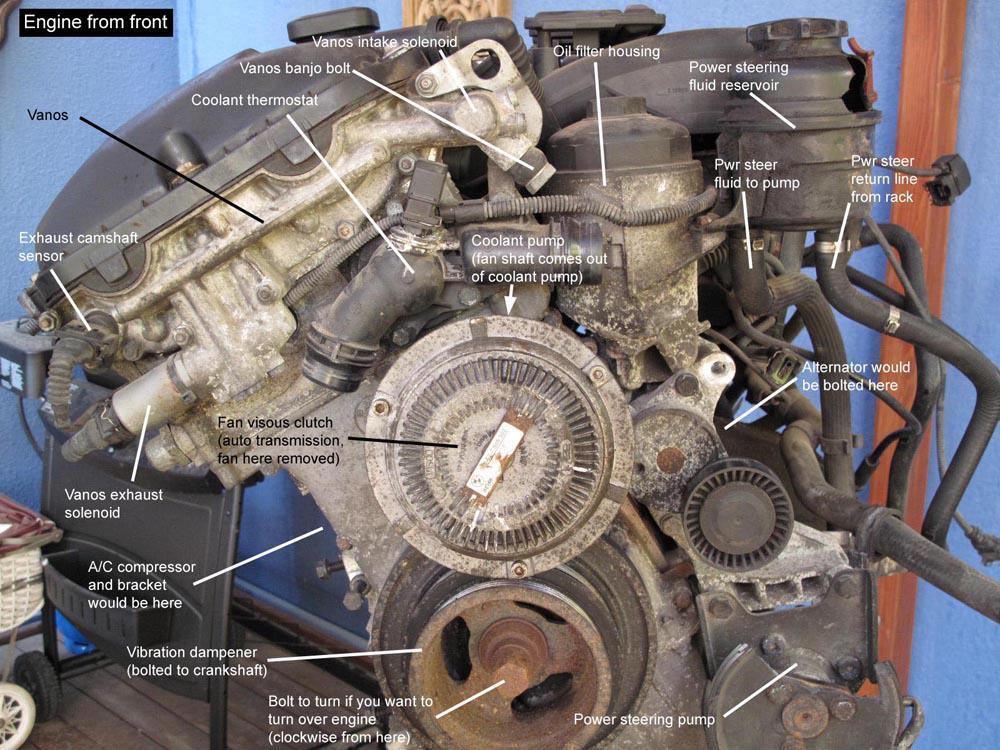 Bmw M54 Engine Wiring Diagram M Wiring Diagram on