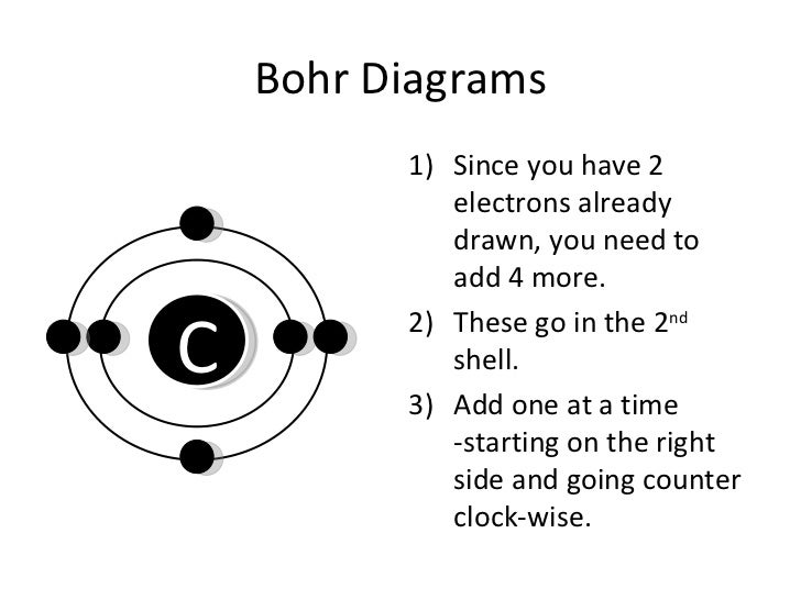 How To Make A Bohr Model And A Lewis Dot Model Manual Guide