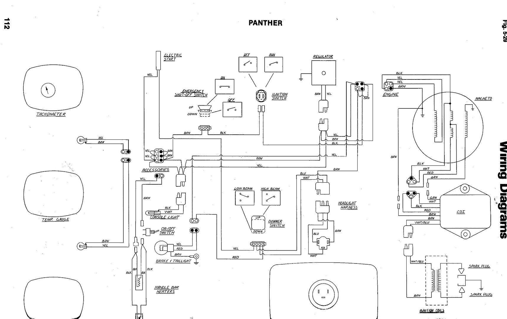 snowmobile wiring diagram wiring diagram 201903 arctic cat pantera wiring diagrams wiring data diagramarctic cat wiring diagrams download wiring diagram arctic