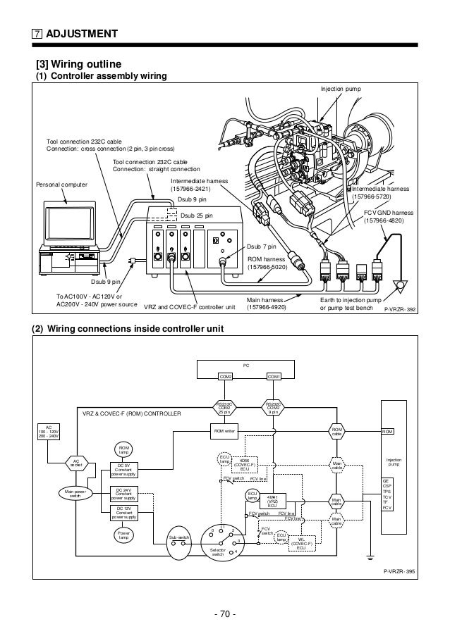 bosch vp44 parts diagram. Black Bedroom Furniture Sets. Home Design Ideas
