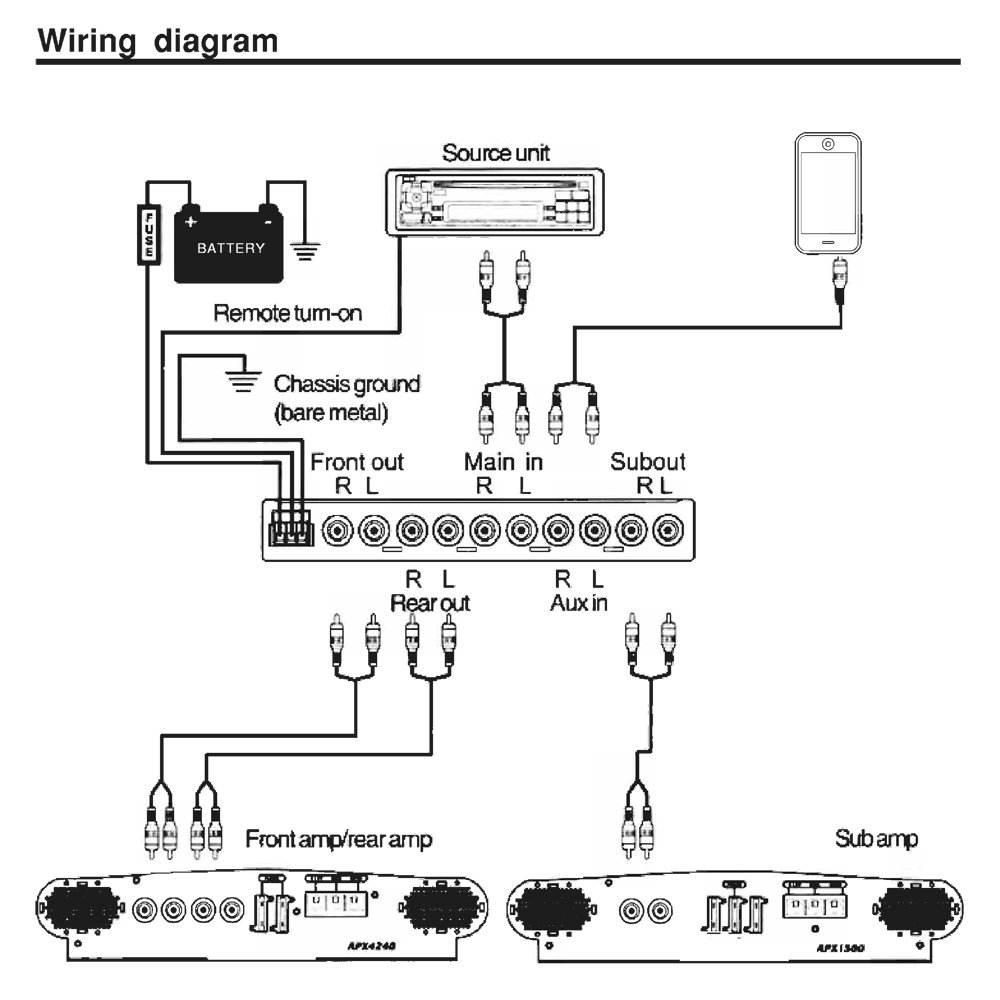 Bose Amplifier Wiring Diagram 25869049