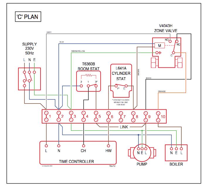 DIAGRAM] Boss 612ua Wiring Diagram FULL Version HD Quality Wiring Diagram -  PATCHDIAGRAMS.SEEWHATIMEAN.ITpatchdiagrams.seewhatimean.it