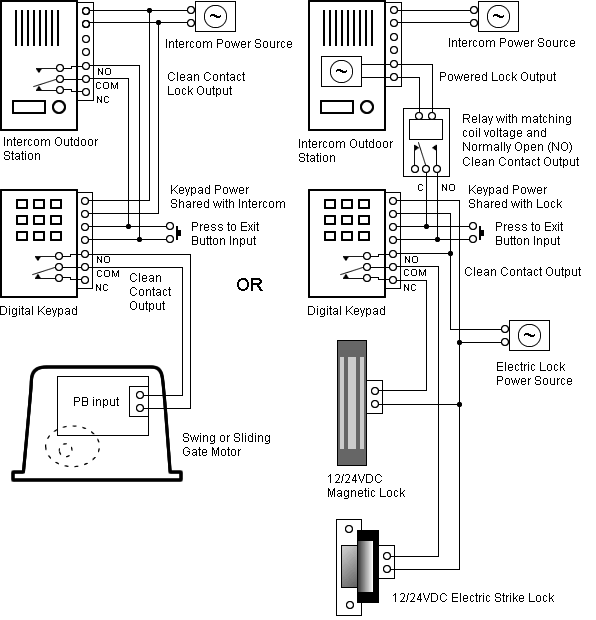 Boyo Backup Camera Wiring Diagram For Rv