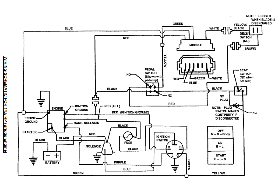 DIAGRAM] Kohler 14 Hp Wiring Diagram Picture FULL Version HD Quality Diagram  Picture - DATINGDIAGRAM36.RITMICAVCO.ITRitmicavco.it