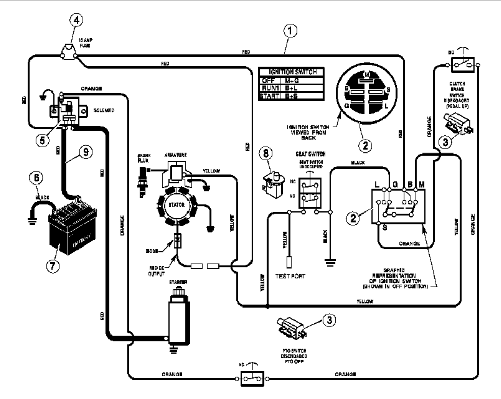 16 Hp Briggs And Stratton Wiring Diagram