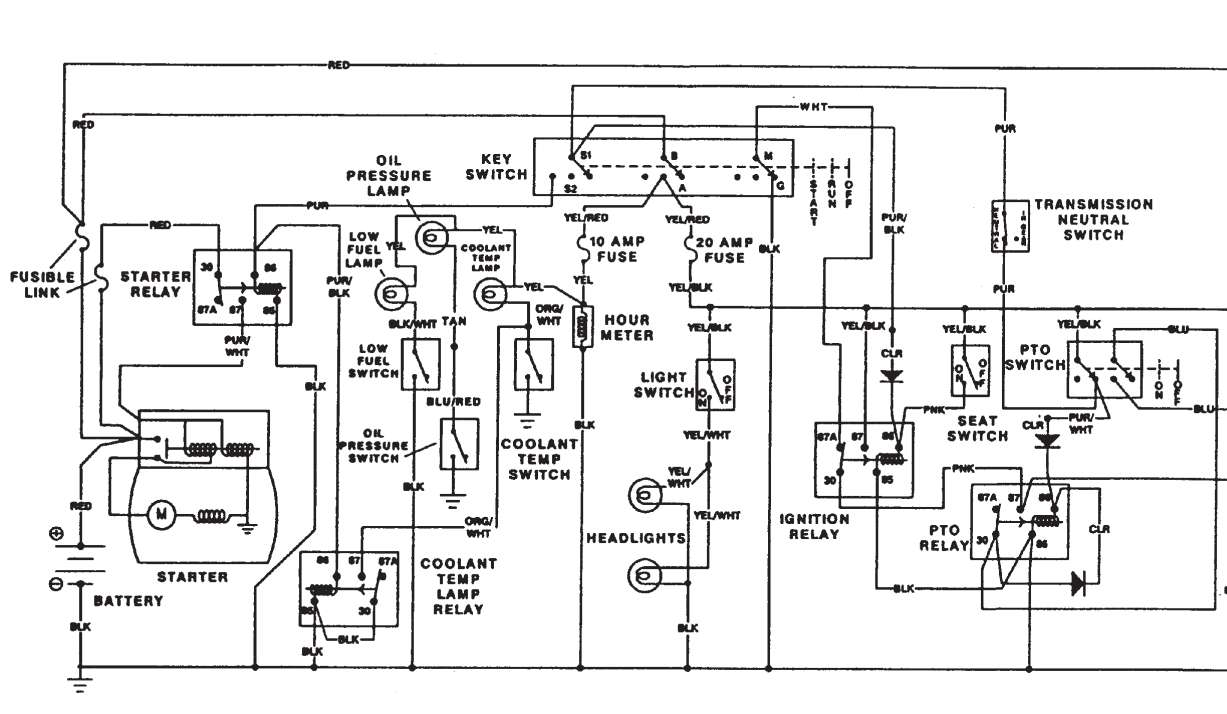 Briggs And Stratton Vanguard V Twin Starter Wiring Diagram on