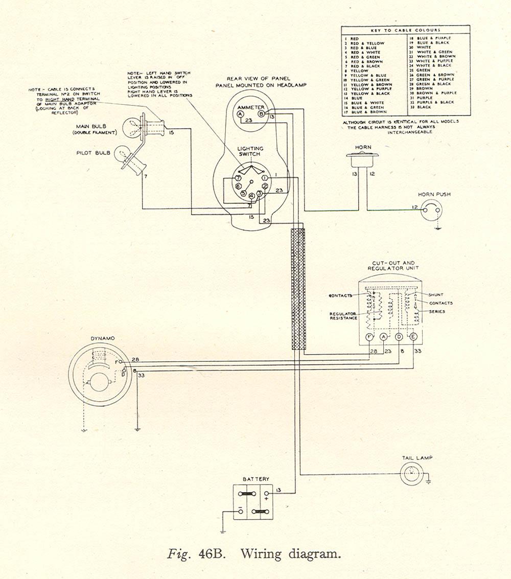 Bsa A10 Wiring Diagram