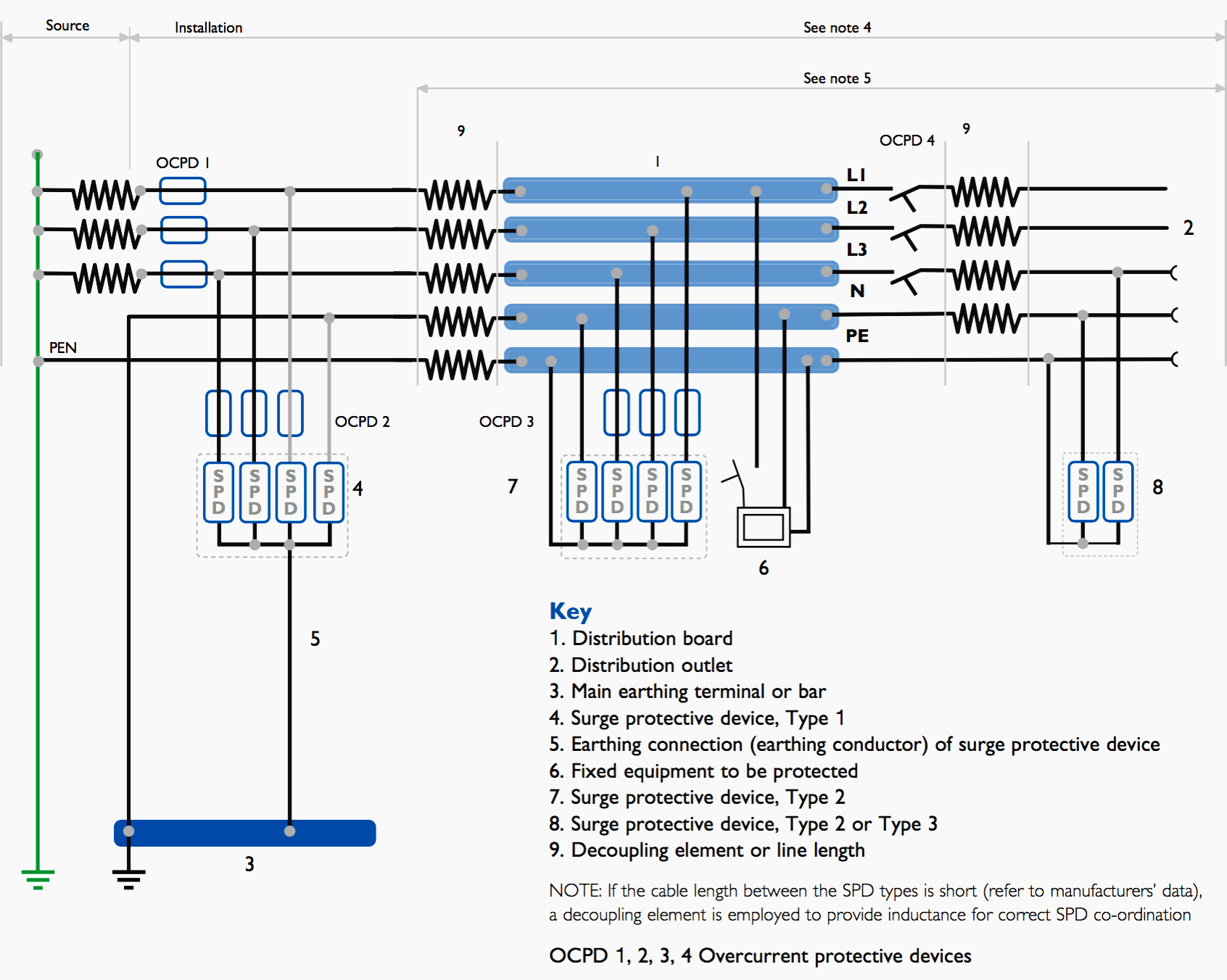Bsl310 Wiring Diagram With Surge Protector