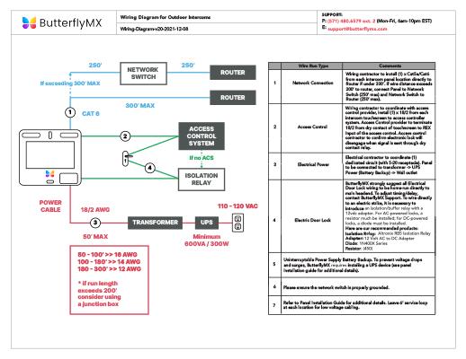 208v Wiring Diagram
