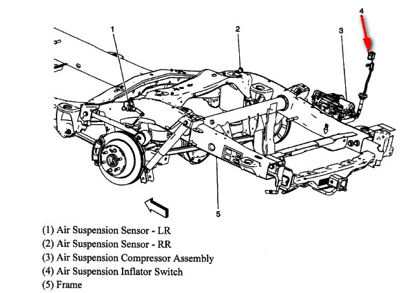 Buick Rendezvous Rear Suspension Diagram on