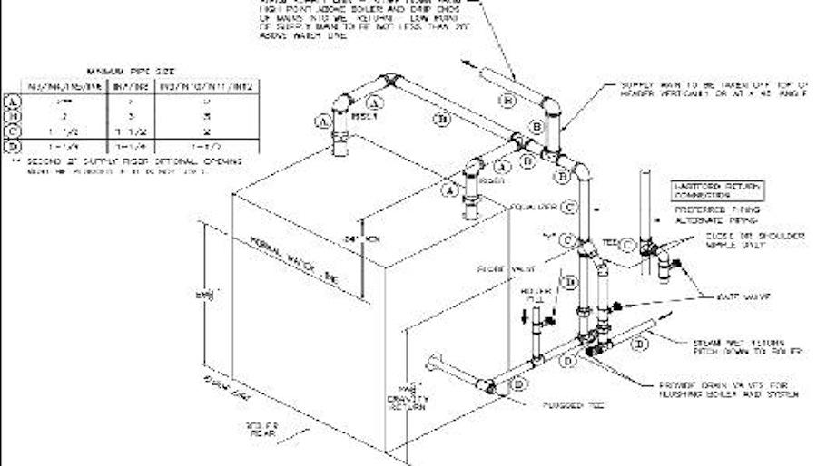 Burnham Boiler Piping Diagram