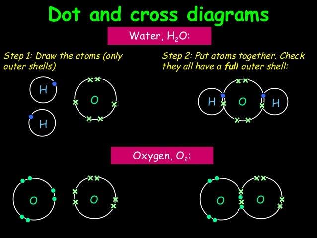c2h4 dot diagram 8 c2h4 dot diagram