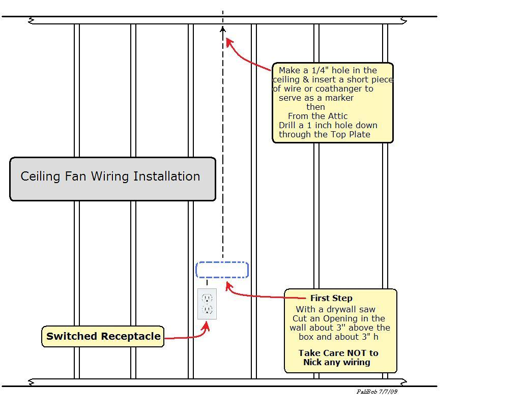 Canarm Exhaust Fan Wiring Diagram