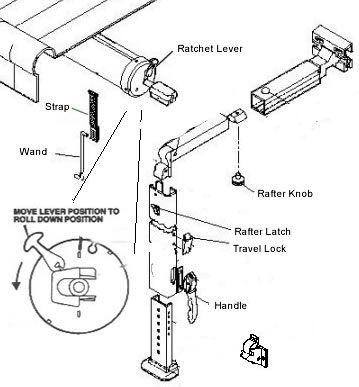 Carefree Awning Parts Diagram