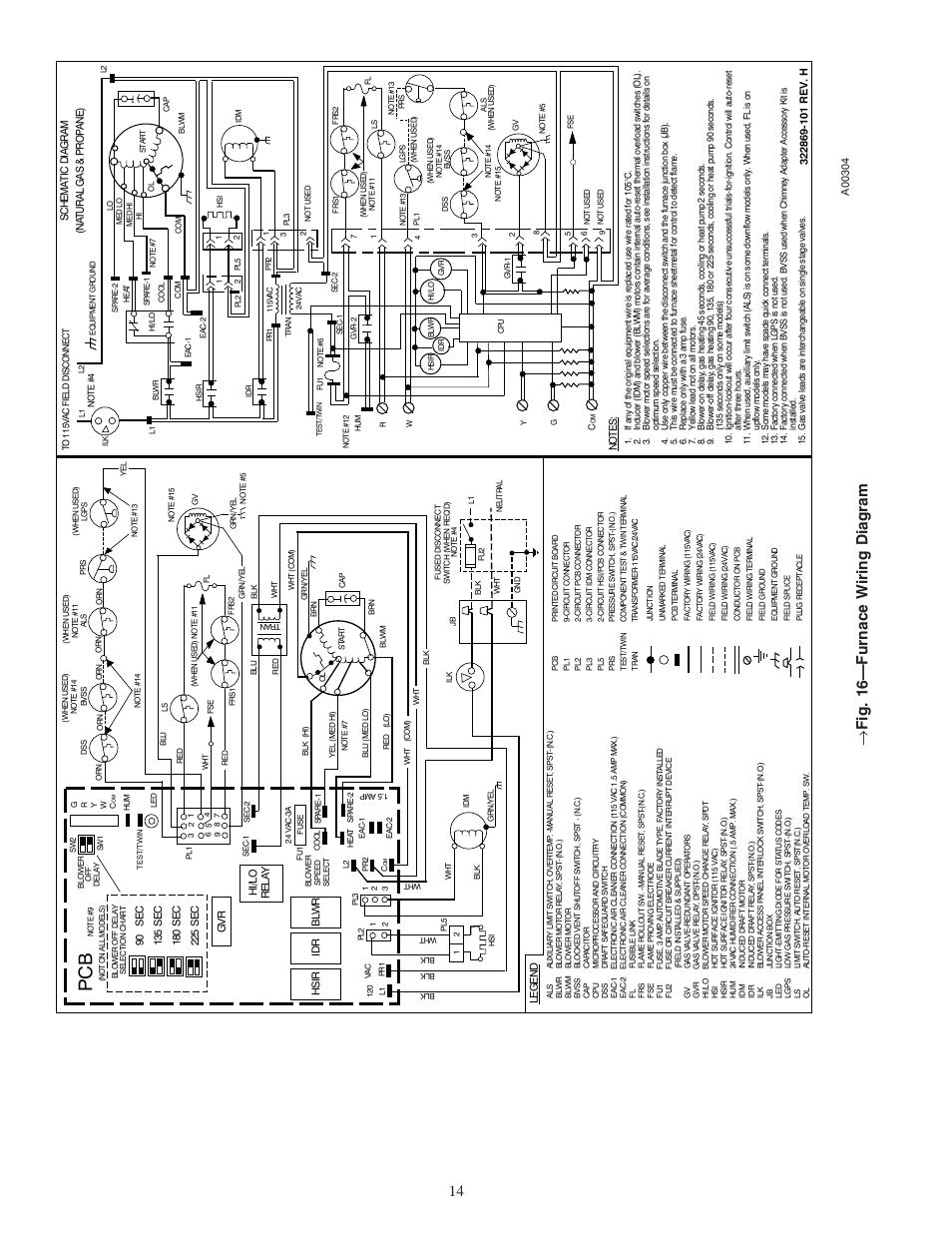 Carrier 58tua Wiring Diagram