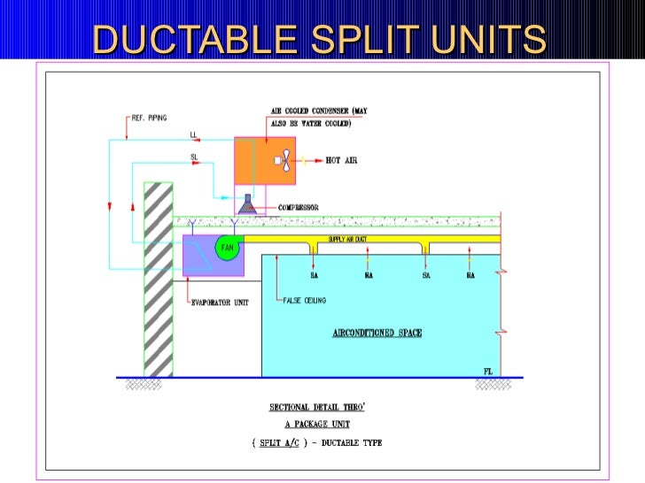 Carrier Ductable Ac Wiring Diagram
