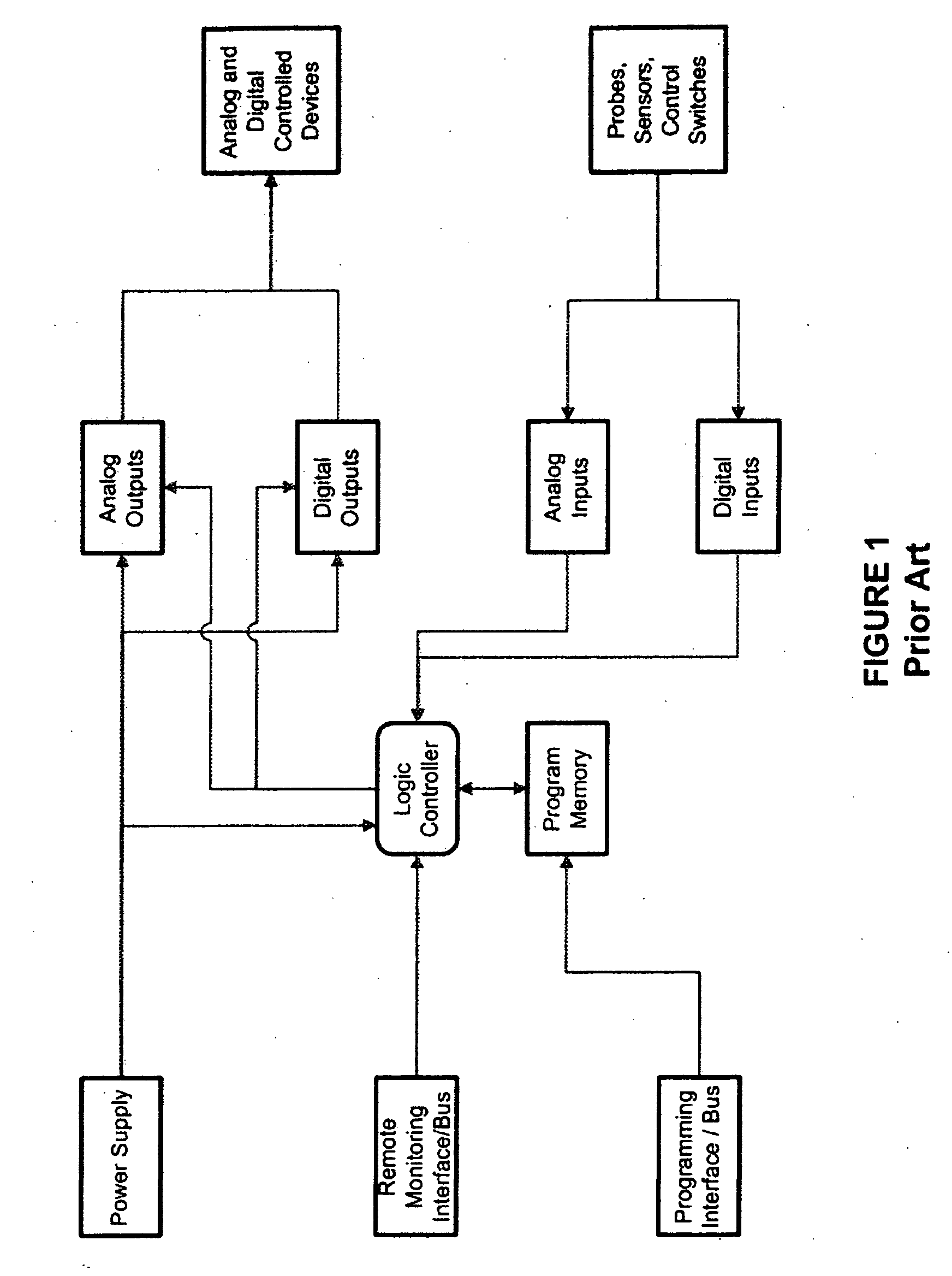 Carrier Rtu Wiring Diagram