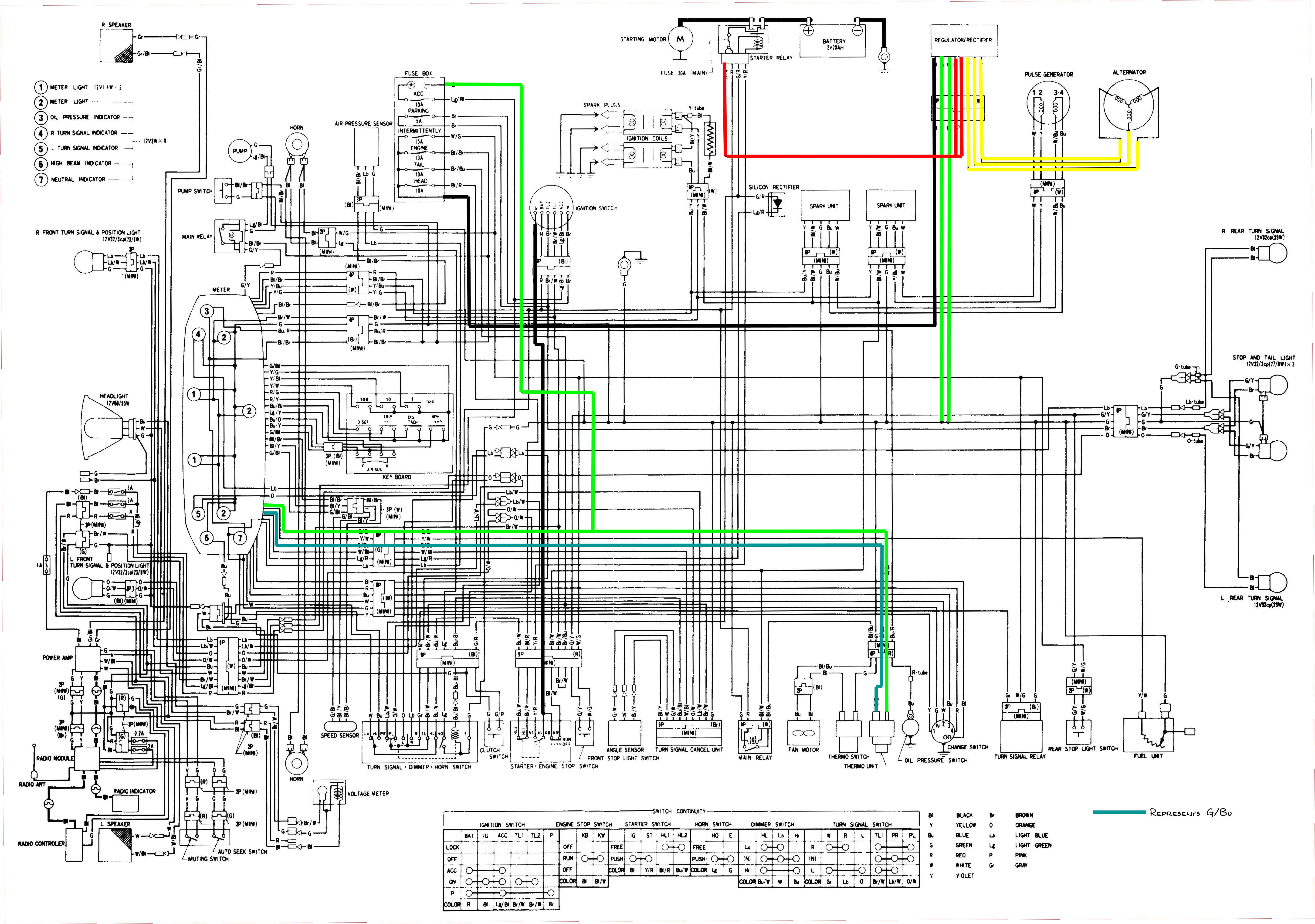 Cbr250r Wiring Diagram