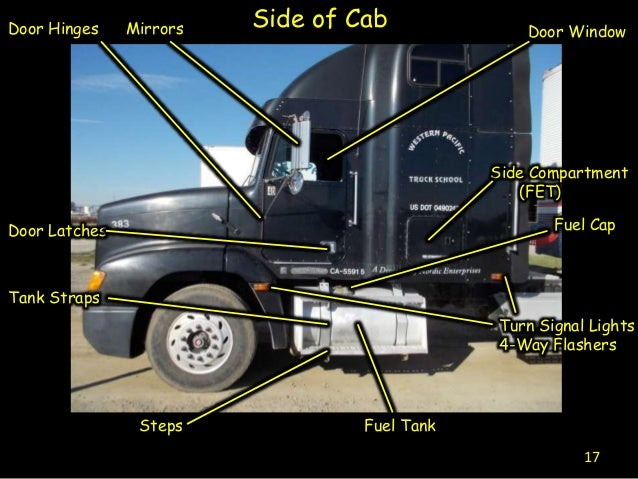 cdl pre trip inspection diagram commercial truck plug wiring diagram