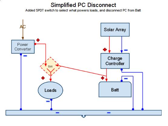 Centurion Intercom Wiring Diagram