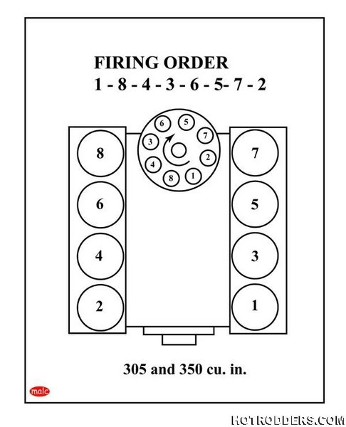 firing order diagram chevy 305 www2carproscom questions350 tbi firing order diagram wiring diagram yer 350 spark plug wire diagram wiring diagram data