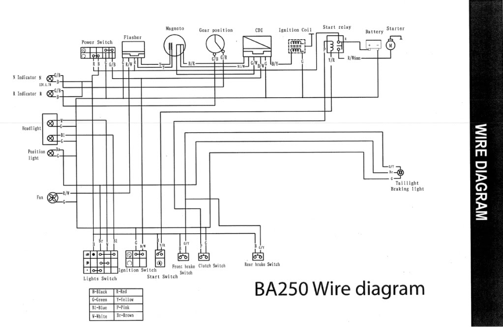 Chinese 90cc Atv Wiring Diagram on chinese atv fuel line, chinese atv fuel tank, tao tao atv wiring harness, chinese gy6 150cc engine, chinese atv intake manifold, chinese atv fuel pump, chinese cdi wiring, chinese dirt bike parts, chinese atv engine diagram, chinese atv voltage regulator, chinese atv instrument cluster, chinese go kart ignition switch for, chinese atv fenders, 50cc atv wiring harness, chinese 200 atv wiring diagrams, chinese atv tail light, chinese atv oil cooler, chinese atv replacement parts, chinese four wheeler body parts,
