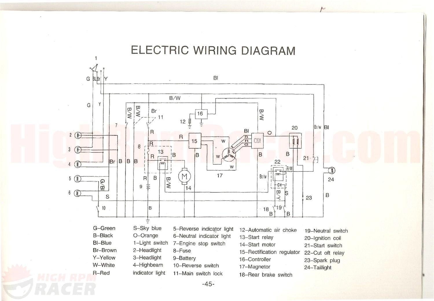 Four Wheeler Chinese 110Cc Atv Wiring Diagram from schematron.org