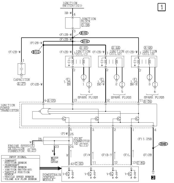Cig Lighter Wiring Diagram For Mitsubishi Montero Sport