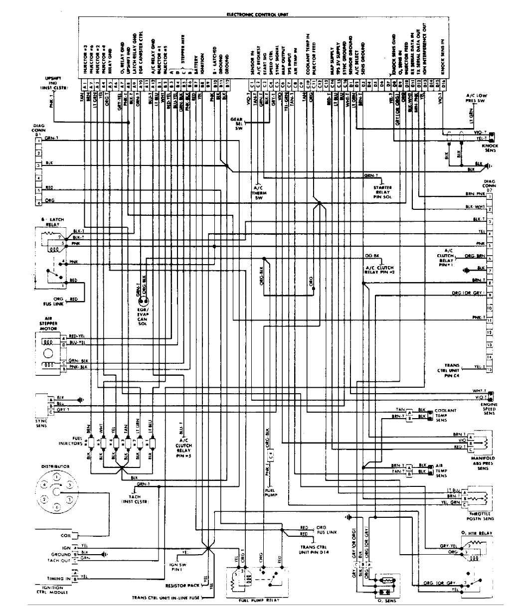 Citroen C15 Wiring Diagram