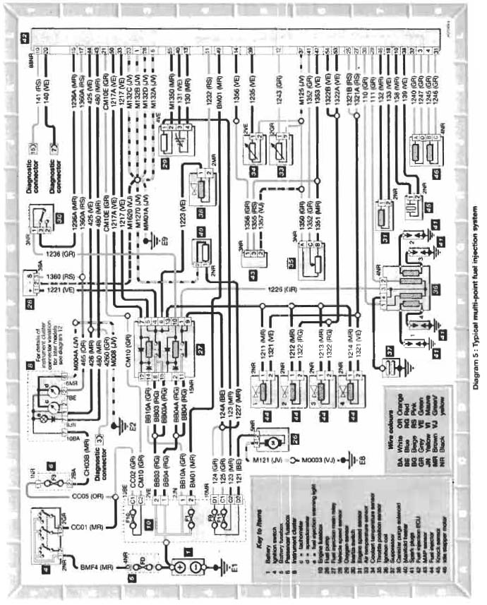 Citroen C15 Wiring Diagram