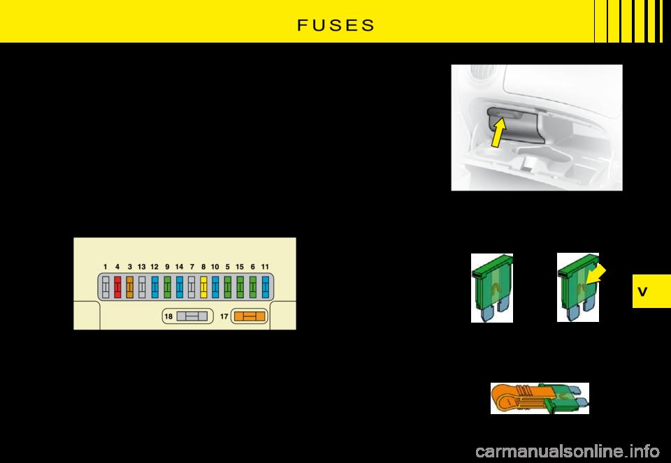 Citroen Ds3 Wiring Diagram