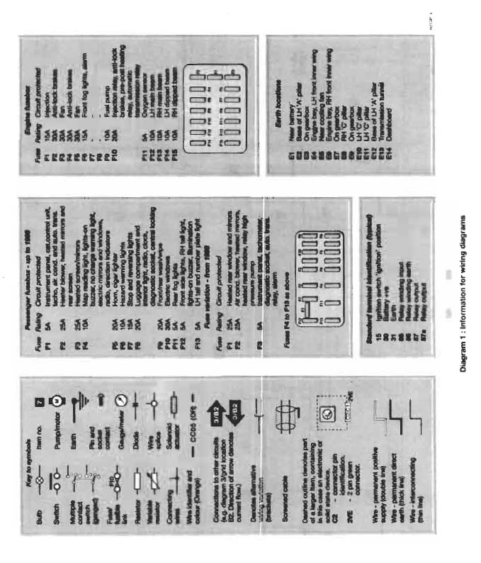 Citroen Saxo Radio Wiring Diagram on
