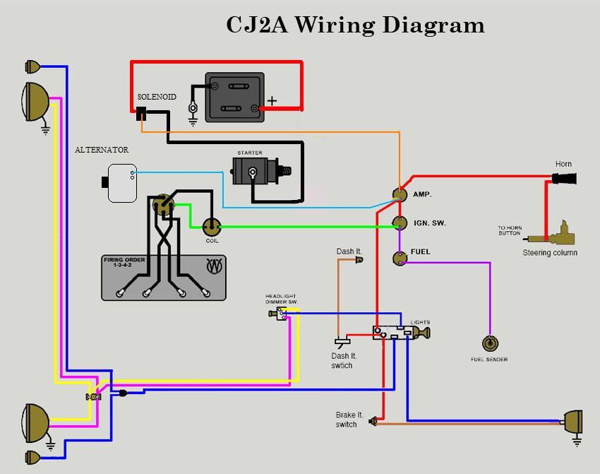 Cj3b Wiring Harness