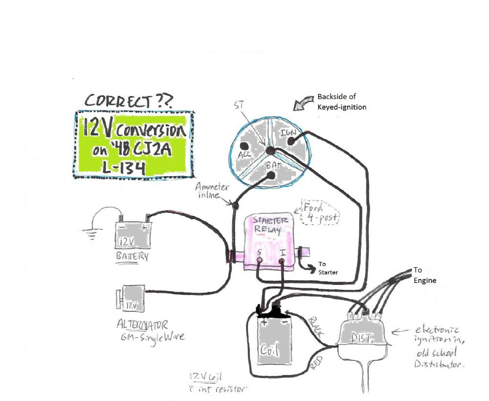 Cj3a Wiring Diagram