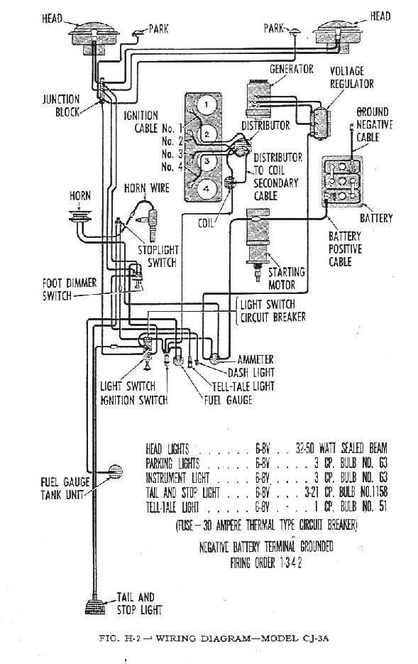 Cj3a Wiring Diagram