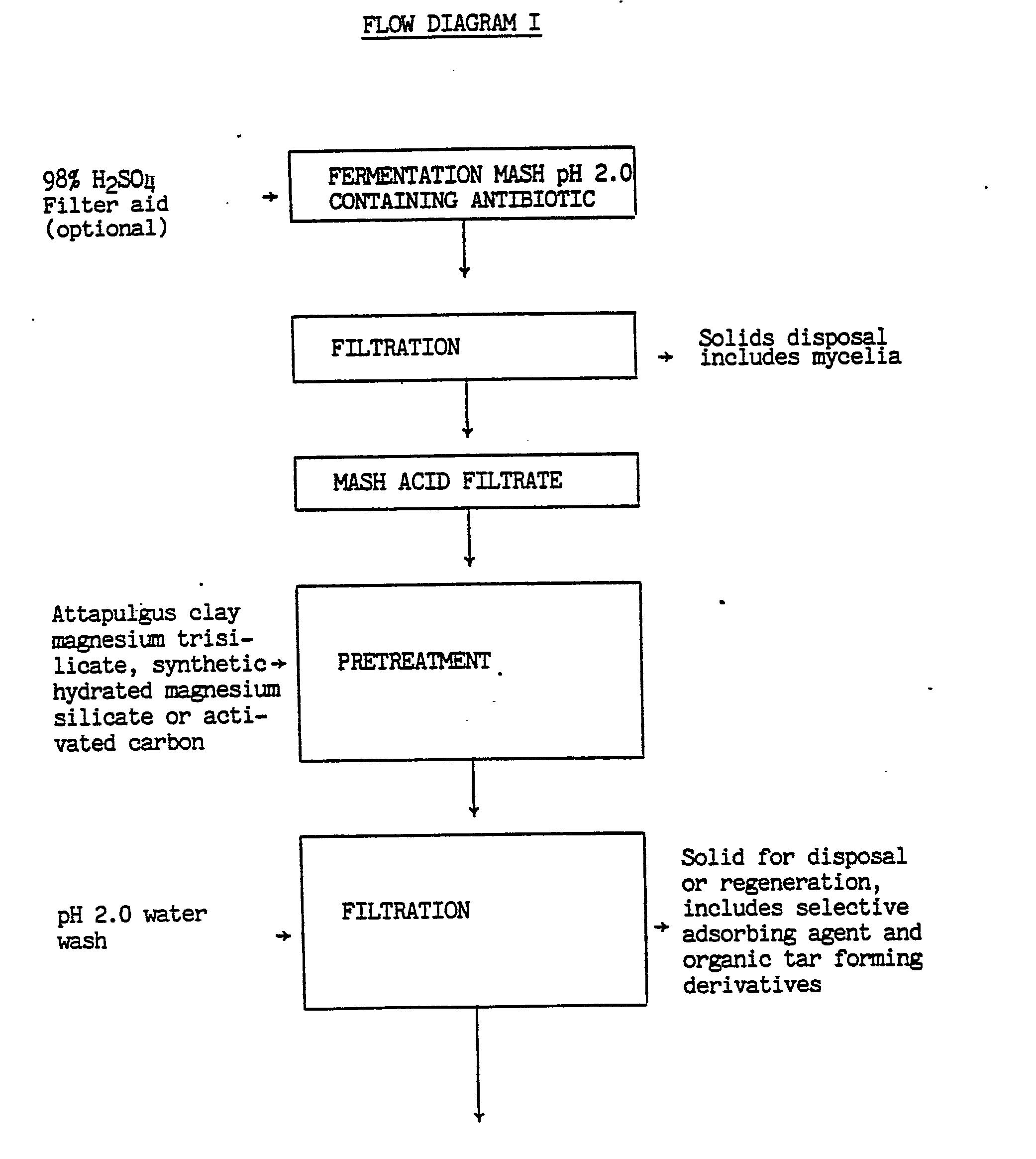 Clarion Cx501 Wiring Diagram