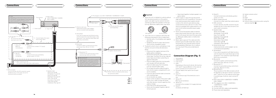 Clarion Dxz645mp Wiring Diagram