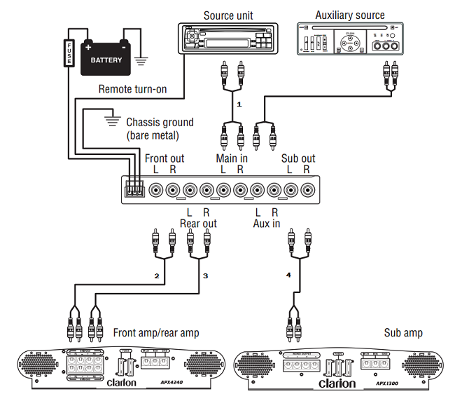 Car Audio Equalizer Wiring Diagram from schematron.org