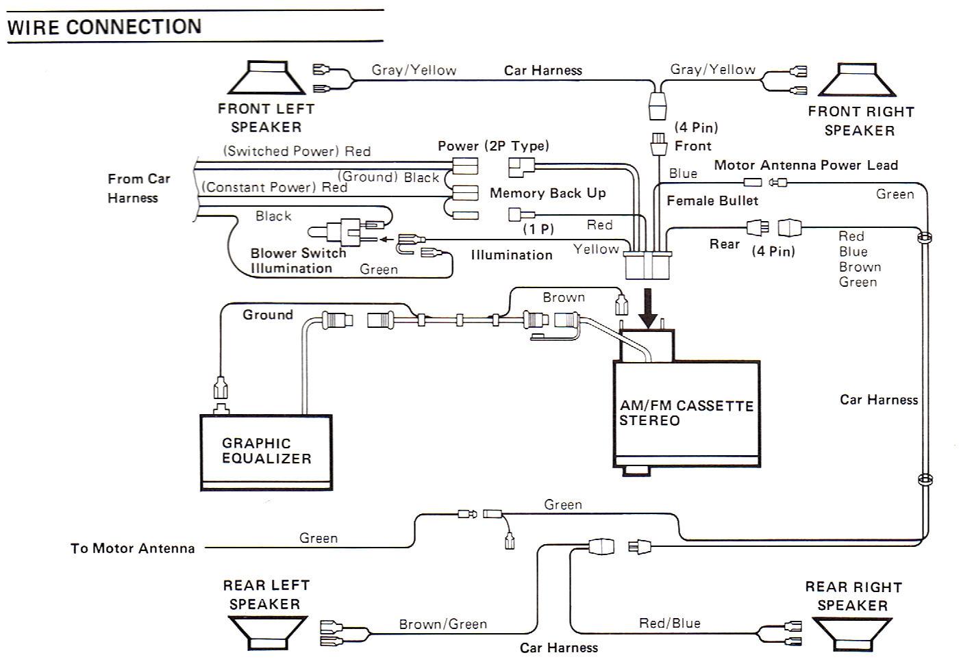 Car Equalizer Wiring Diagram from schematron.org