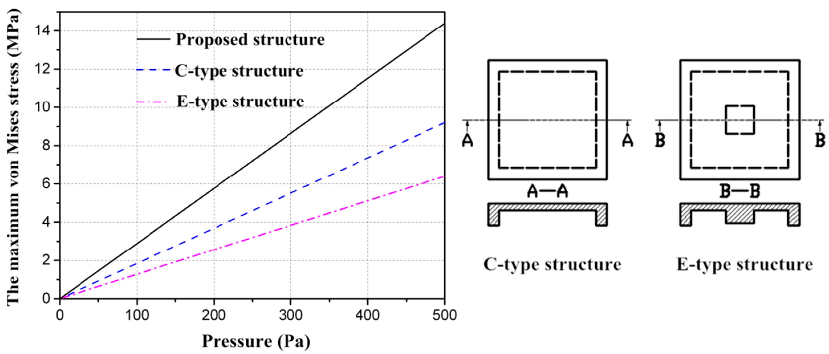 DIAGRAM] Amc 401 Wiring Diagram FULL Version HD Quality