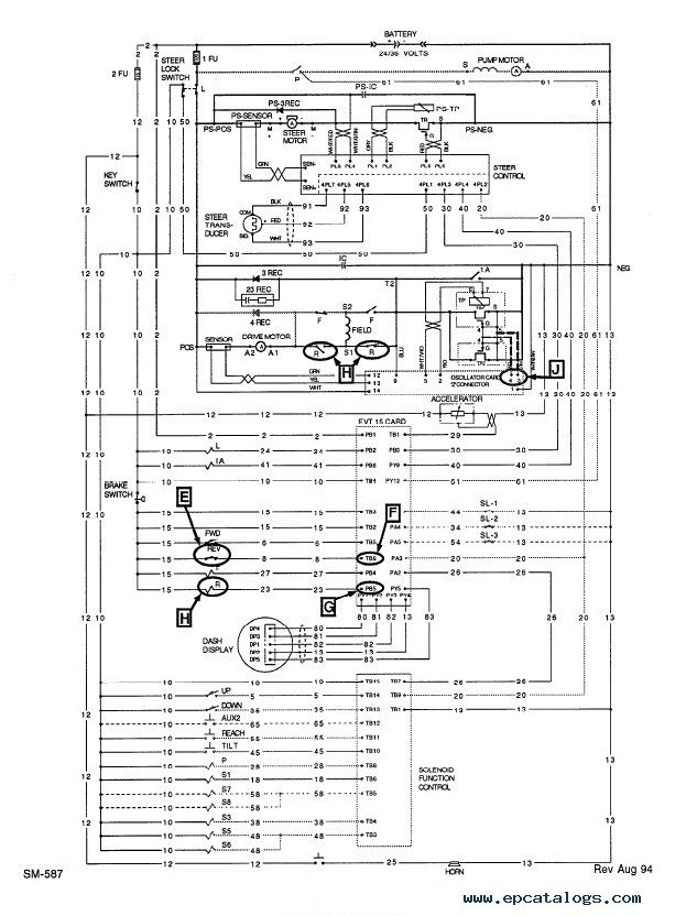Clark Gcs 17s Wiring Diagram - Murray 38618x92a Wiring Diagram -  2006cruisers.tukune.jeanjaures37.fr | Murray 38618x92a Wiring Diagram |  | Wiring Diagram Resource