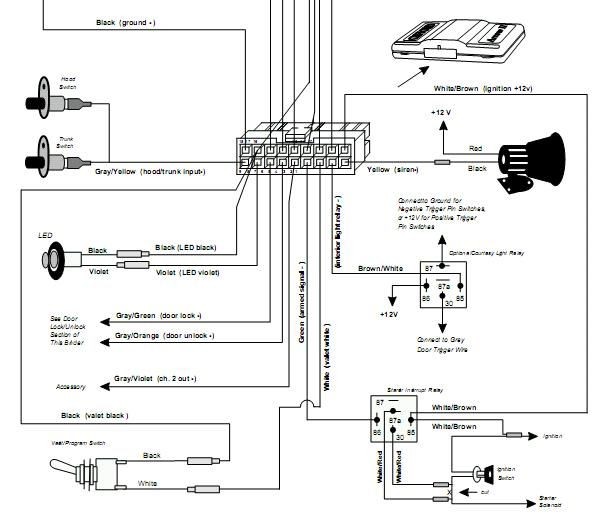 clifford 650 wiring diagram