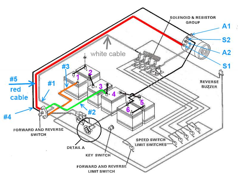 Club Car Precedent Golf Cart Led Headlights Wiring Diagram