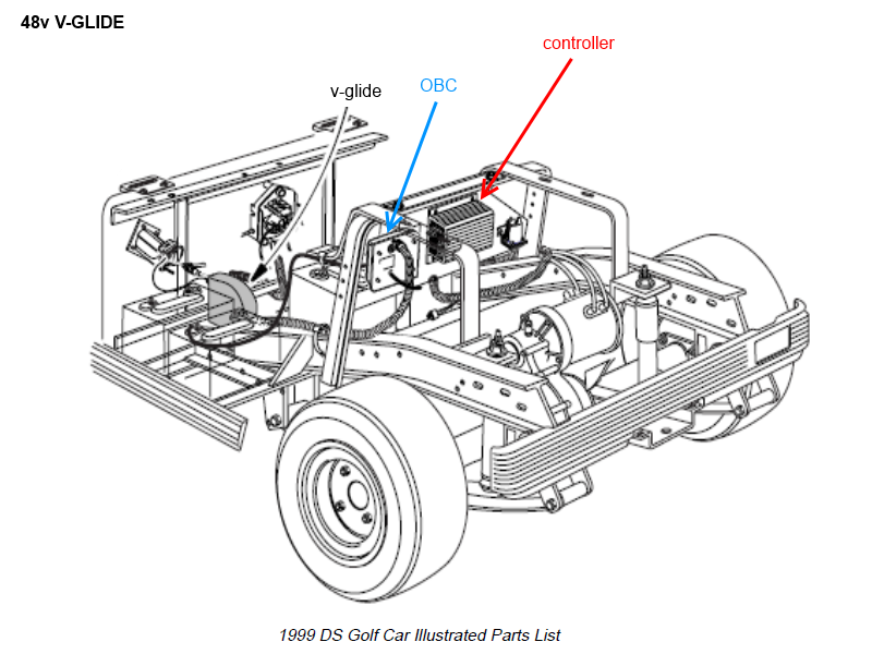 diagram 1998 club car wiring diagram full version hd
